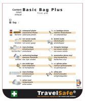 Inhoud Travelsafe EHBO Kit - Basis Plus